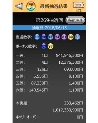 ロトセブン当選番号 速報